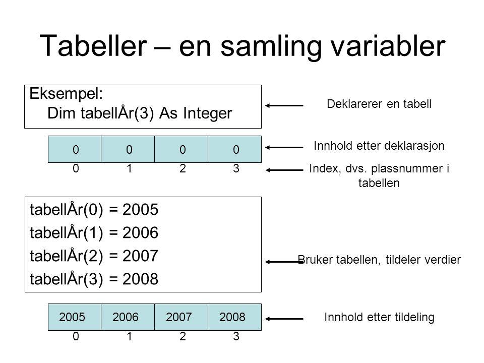 Tabell med tellinger av biler Eksempel: Dim tabellMedTellinger(51) As Integer sr = IO.File.OpenText( c:\antallBiler.txt ) Do While (sr.peek() <> -1) tabellMedTellinger(nr) = sr.ReadLine nr = nr + 1 Loop 1345120105 00000...