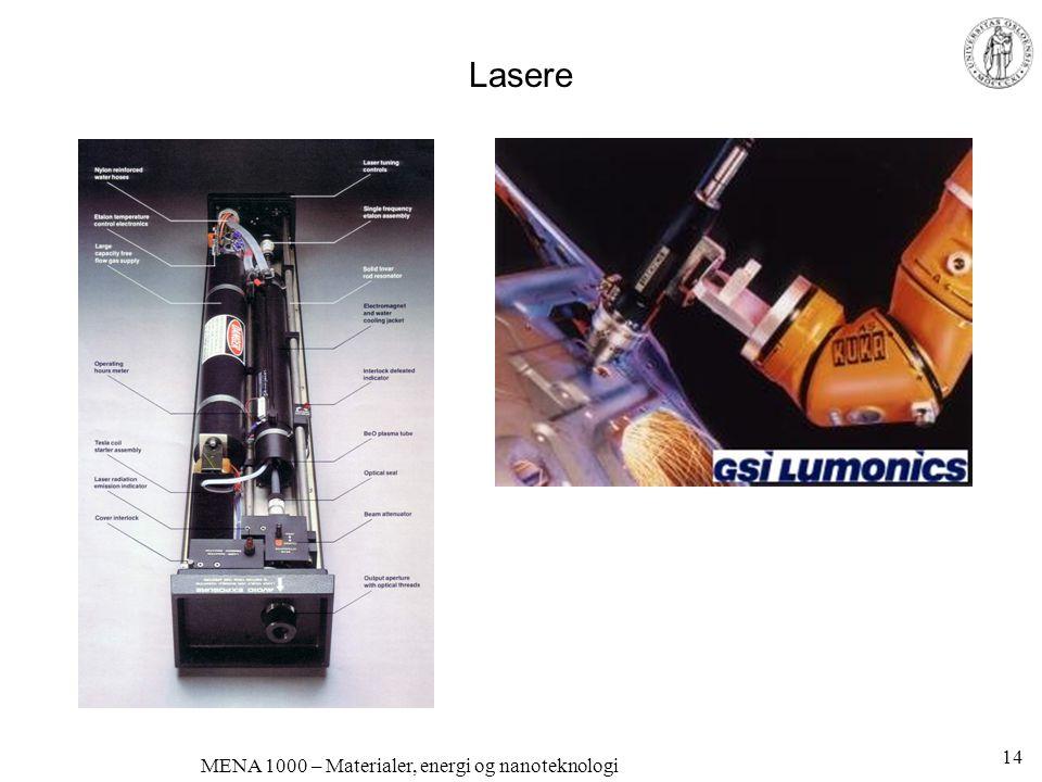 MENA 1000 – Materialer, energi og nanoteknologi Halvleder-laser •Spenning over udopet GaAs, formidlet med n- og p-dopet GaAs elektroder injiserer elektroner og hull over båndgapet.