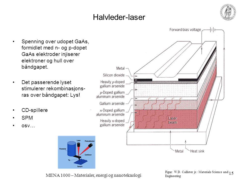 MENA 1000 – Materialer, energi og nanoteknologi Laseren i CD-spillere 16