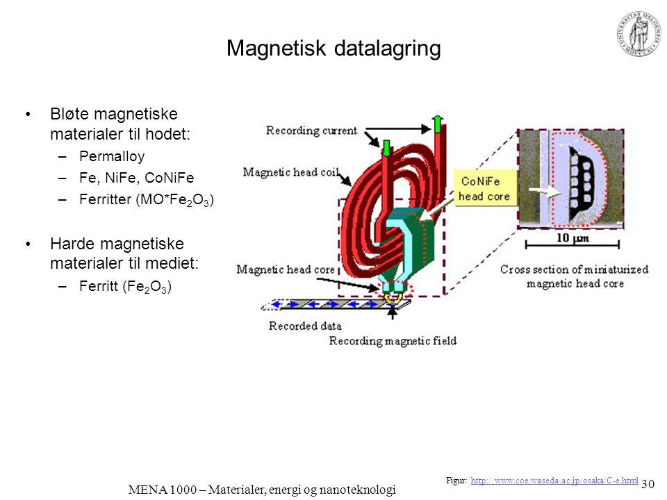 MENA 1000 – Materialer, energi og nanoteknologi Permanentmagneter •Harde ferromagnetiske materialer –Karbon-stål, AlNiCo –SmCo 5, Sm 2 Co 17 –Nd 2 Fe 14 B •Elektromotorer og –generatorer •Sortering (mineraler, avfall…) •Vitenskapelige/medisinske formål •Levitasjon Husk forskjellen til elektromagneter •Vanlige •Superledende •Bløte kjernematerialer Figur: Alstom 31