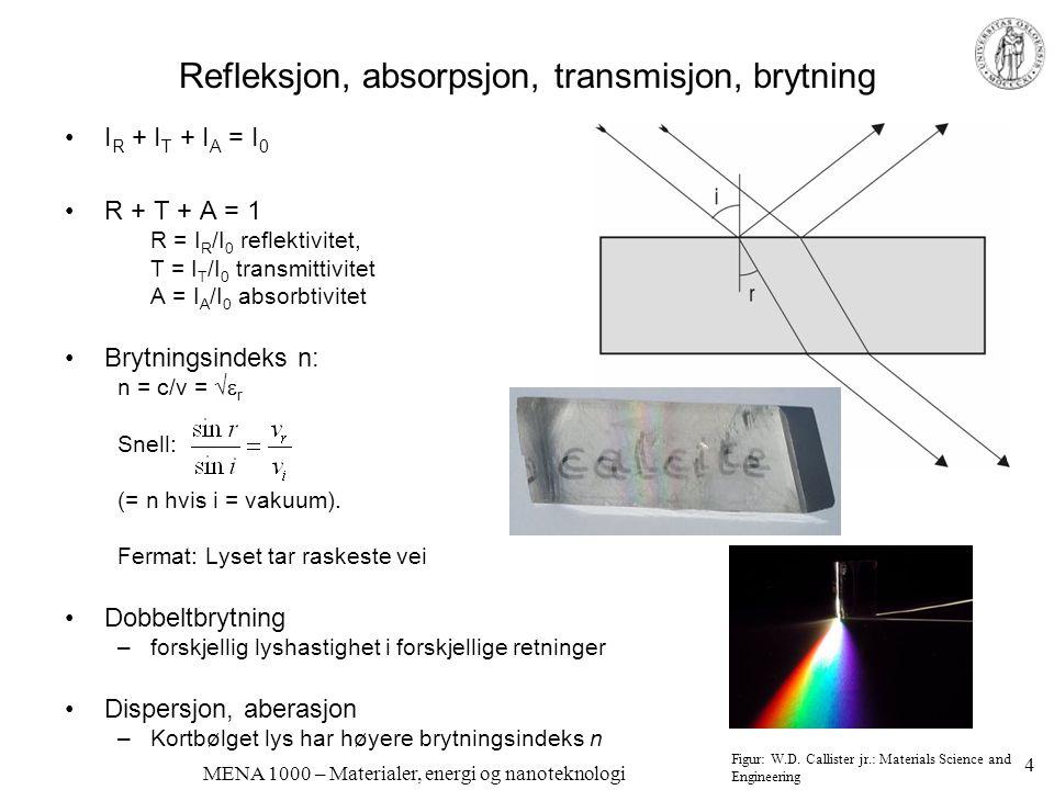 MENA 1000 – Materialer, energi og nanoteknologi Emisjon og absorpsjon – elektroniske overganger •Gasser –Atomer •He, Ne, Xe, Ar •Na, K, Ca, Sr, Ba –Enkle molekyler •H 2 –Skarpe topper/linjer i spektre Helium Klor Emisjon Absorpsjon Figurer: Jerstad, Sletbak, Grimnes: Rom Stoff Tid 2FY og M.A.