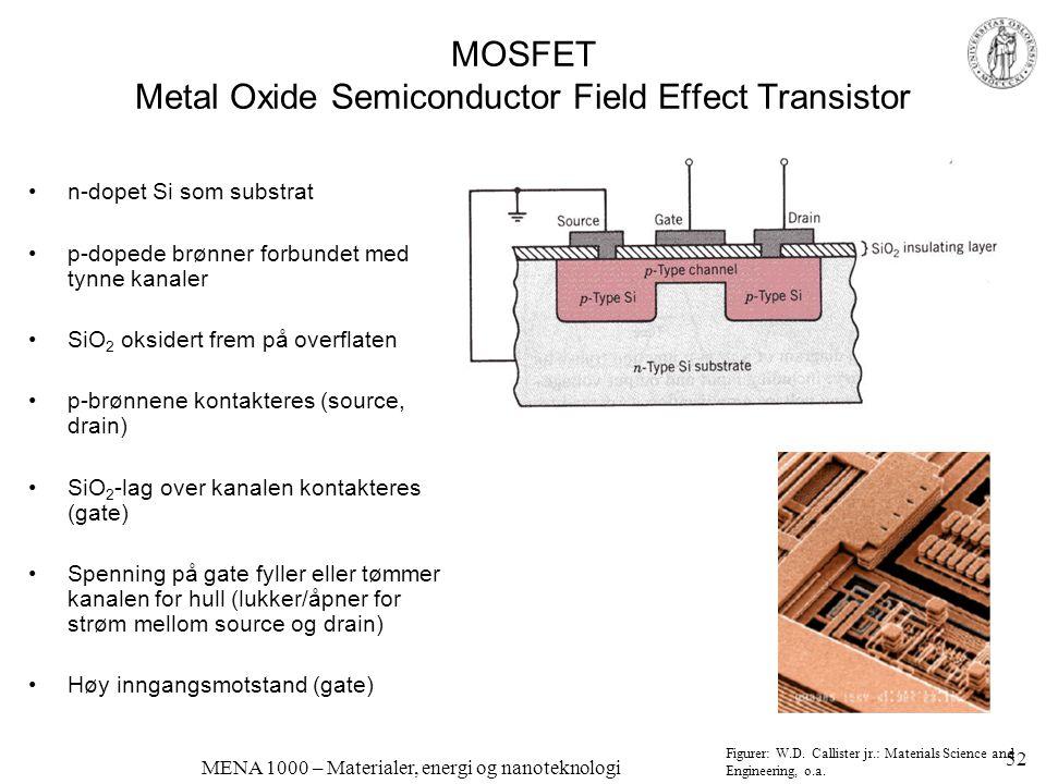 MENA 1000 – Materialer, energi og nanoteknologi Superledere •Resistivitet blir 0 for noen materialer (mest metaller) under T C •Ekskluderer magnetfelt (Meissner-effekten) •T C for det meste < 20 K •Skyldes samvirkning av elektroner; unngår kollisjon med gittersvingninger og defekter •Bryter sammen for høye strømstyrker og magnetfelt Figurer: W.D.