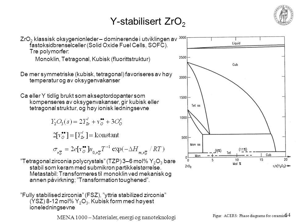 MENA 1000 – Materialer, energi og nanoteknologi Andre oksygenionledere •Fluoritter: ZrO 2 : Sc-doping bedre enn Y-doping.