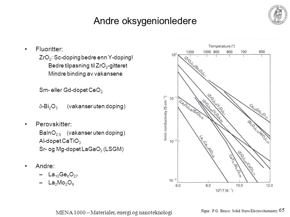 MENA 1000 – Materialer, energi og nanoteknologi Blandet ionisk og elektronisk ledning •Viktig for effektiv omsetning av nøytrale species, ioner og elektroner i elektrokjemiske prosesser –Batterier, eks.
