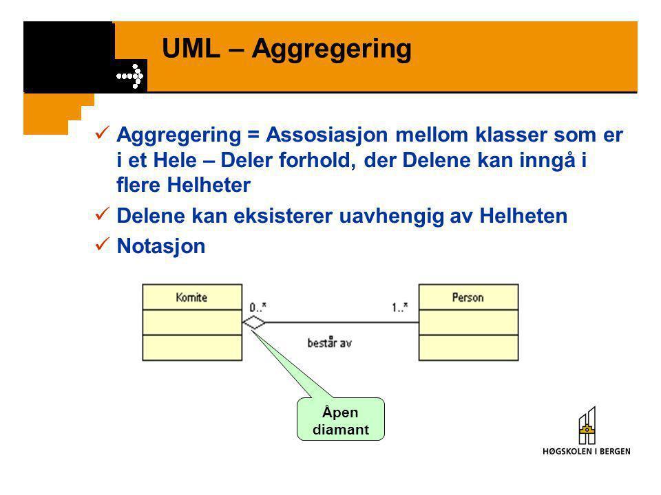UML – Aggregering  Aggregering = Assosiasjon mellom klasser som er i et Hele – Deler forhold, der Delene kan inngå i flere Helheter  Delene kan eksisterer uavhengig av Helheten  Notasjon Åpen diamant