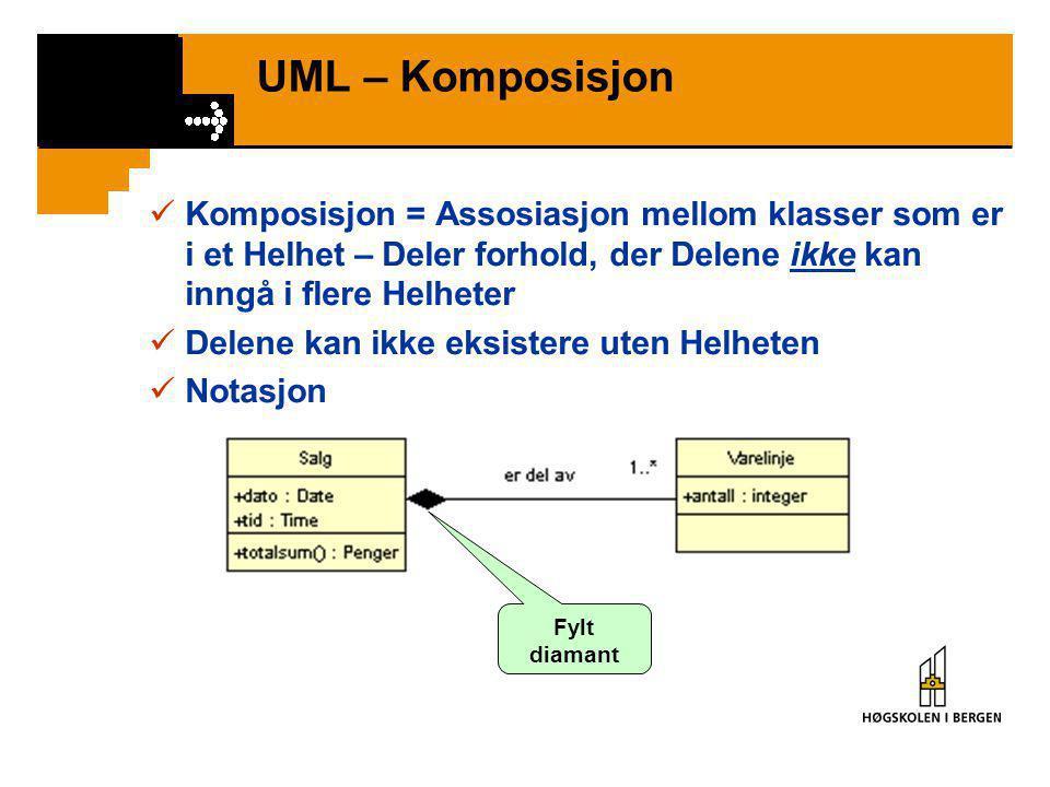 UML – Komposisjon  Komposisjon = Assosiasjon mellom klasser som er i et Helhet – Deler forhold, der Delene ikke kan inngå i flere Helheter  Delene kan ikke eksistere uten Helheten  Notasjon Fylt diamant