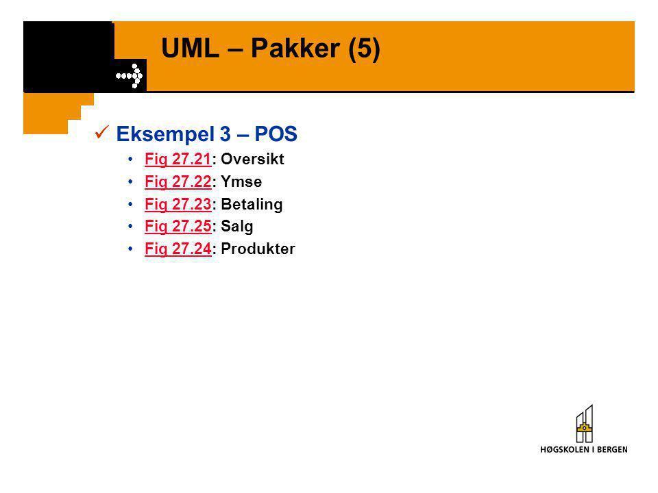 UML – Pakker (5)  Eksempel 3 – POS •Fig 27.21: OversiktFig 27.21 •Fig 27.22: YmseFig 27.22 •Fig 27.23: BetalingFig 27.23 •Fig 27.25: SalgFig 27.25 •Fig 27.24: ProdukterFig 27.24