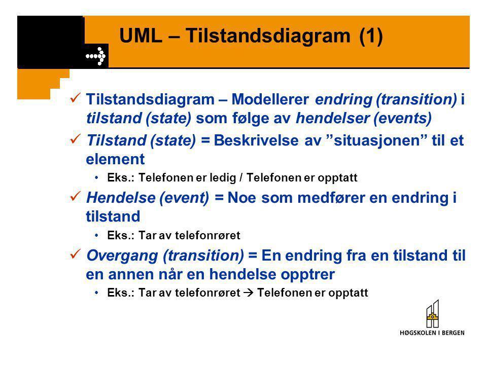 UML – Tilstandsdiagram (1)  Tilstandsdiagram – Modellerer endring (transition) i tilstand (state) som følge av hendelser (events)  Tilstand (state) = Beskrivelse av situasjonen til et element •Eks.: Telefonen er ledig / Telefonen er opptatt  Hendelse (event) = Noe som medfører en endring i tilstand •Eks.: Tar av telefonrøret  Overgang (transition) = En endring fra en tilstand til en annen når en hendelse opptrer •Eks.: Tar av telefonrøret  Telefonen er opptatt