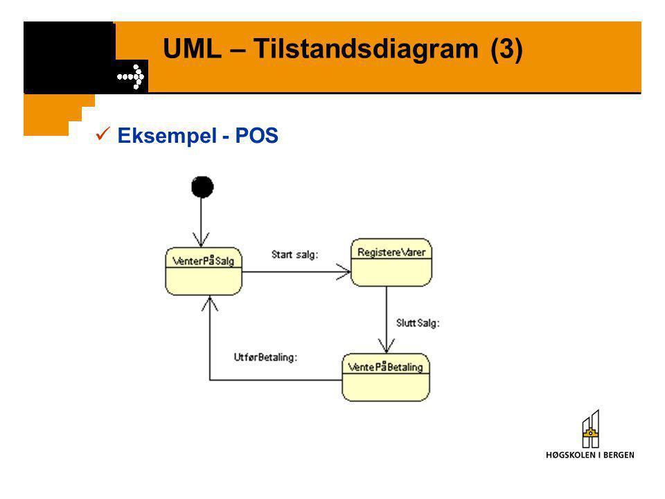 UML – Tilstandsdiagram (3)  Eksempel - POS