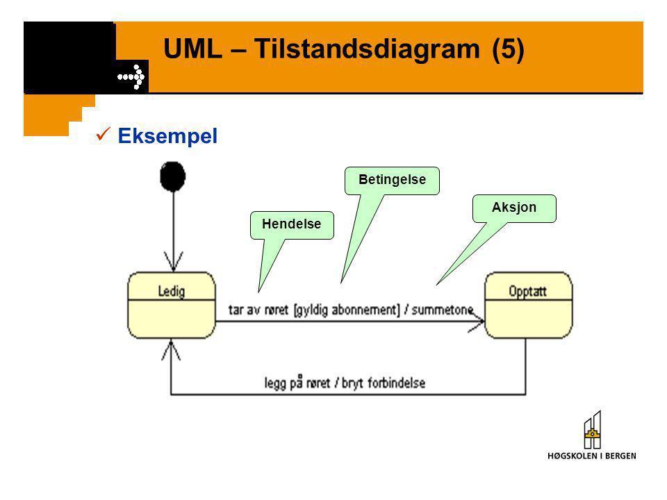 UML – Tilstandsdiagram (5)  Eksempel Hendelse Betingelse Aksjon