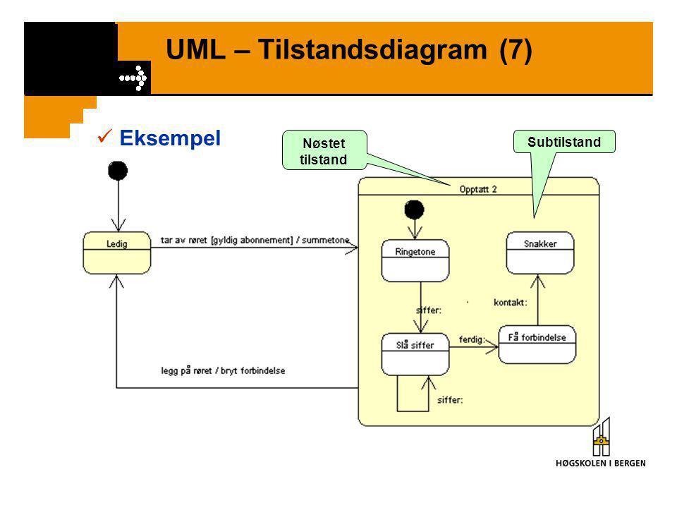 UML – Tilstandsdiagram (7)  Eksempel Nøstet tilstand Subtilstand