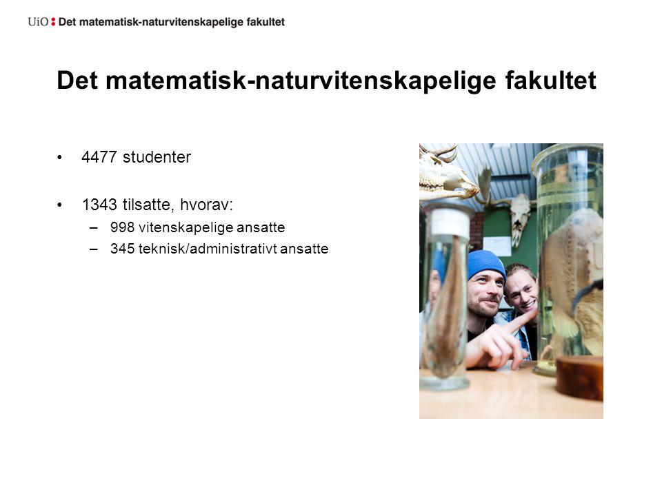 Nøkkeltall 2011 – MN-fakultetet Totalbudsjett: ca 1,75 mrd kr Areal: ca 126 000 m 2.