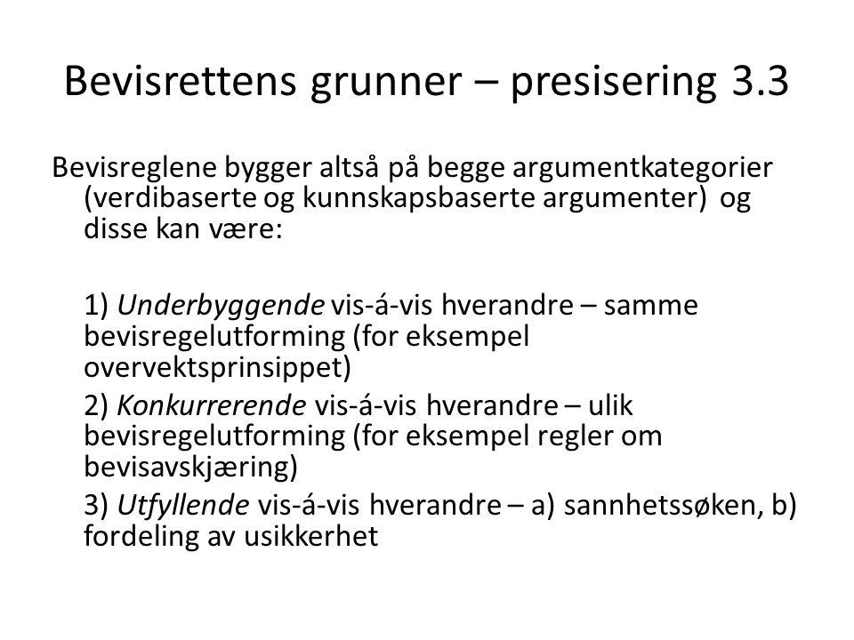 Bevisrettens grunner – verdibaserte begrunnelser Strandberg fremhever tre argumentsgrupper: 1) Konsekvensbaserte argumenter 2) Likhetsbaserte argumenter 3) Frihetsbaserte argumenter Poeng: A)Innholdet i bevisregler beror, som øvrige rettsregler, på verdivalg.