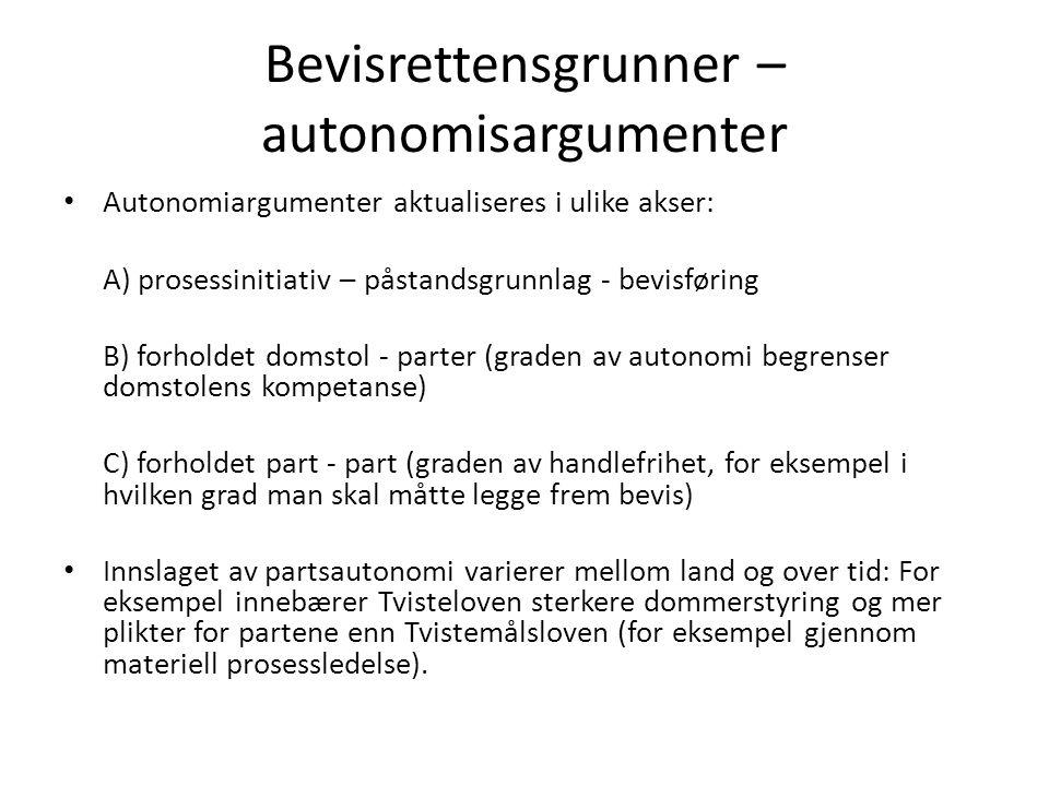 Bevisrettens grunner – autonomiargumenter Begrunnelsene for autonomi fokuserer på partenes plikt eller rett til å forfølge sine rettigheter.