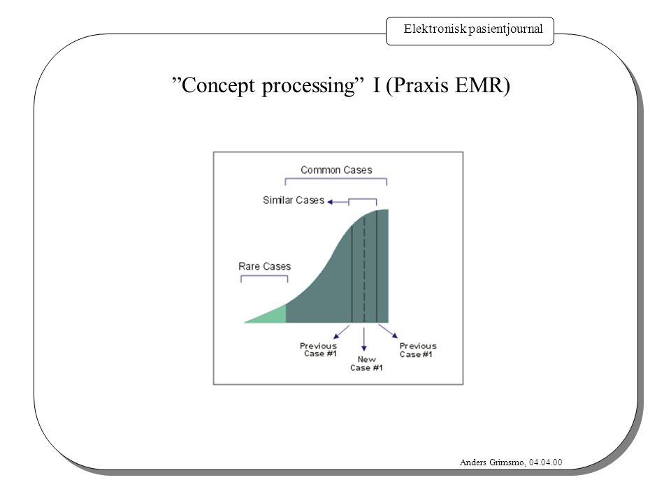 Elektronisk pasientjournal Anders Grimsmo, 04.04.00 Concept processing II (Praxis EMR)