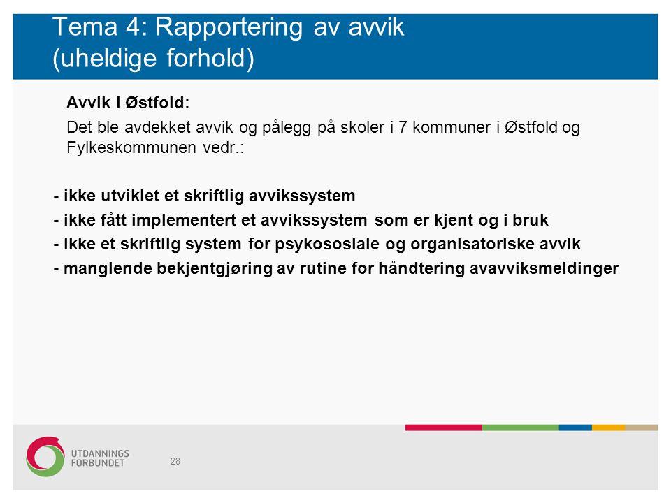 Tema 4: Rapportering av avvik (uheldige forhold) - Halden Avvik Halden 2009: ( 4 skoler) - ikke implementert et avvikssystem som er kjent og i bruk Tittelen endres i Topp- og Bunntekst... s29