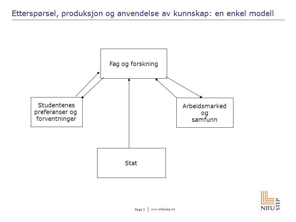 www.nifustep.no Page 4 Hva er kunnskapsinnholdet i universitetsstudiene.