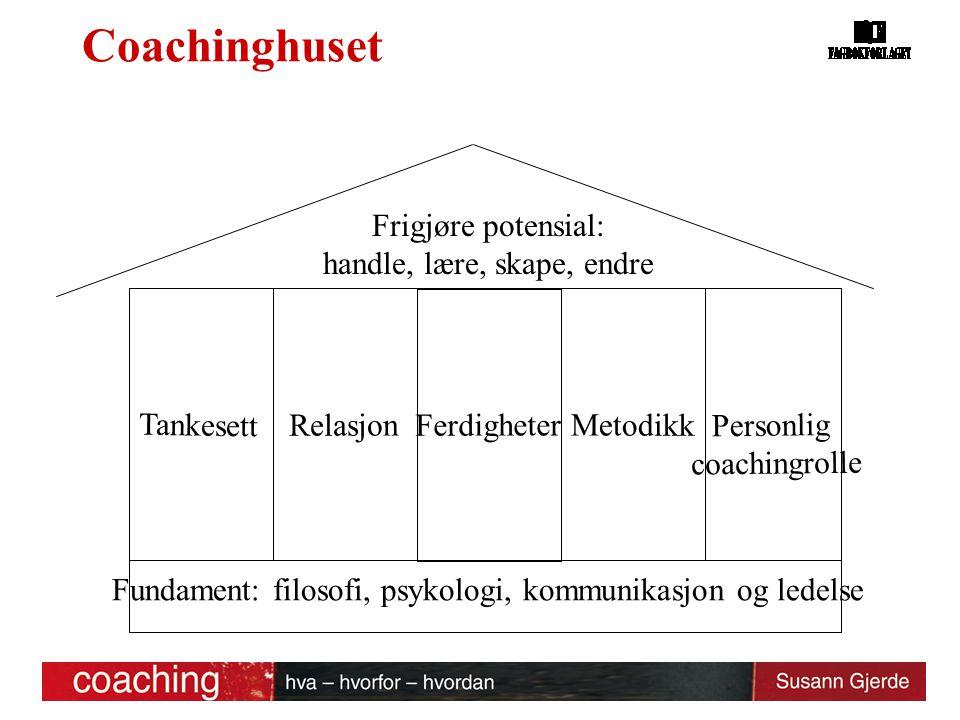 Terapi, Coaching og Veiledning Tre fundamentale forskjeller på terapi & veiledning (Handal og Lauvås) 1.