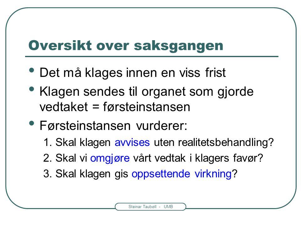 Steinar Taubøll - UMB Oversikt over saksgangen Det må klages innen en viss frist Klagen sendes til organet som gjorde vedtaket = førsteinstansen Førsteinstansen vurderer: 1.