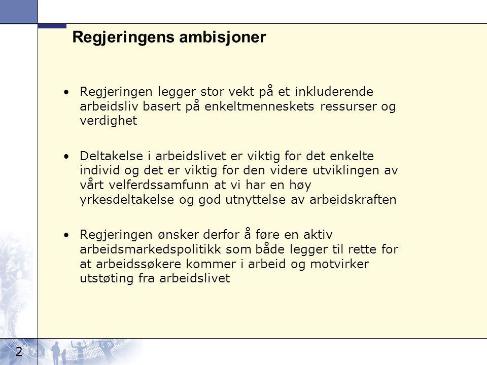 3 Norge i dag – i utkanten av arbeidslivet I utkanten av arbeidsstyrken: 7- 800.000 personer: 298 000 – uførepensjon 33 000 – tidsbegrenset uf ø rest ø nad 1 29 000 - sosialhjelp 120 000 - sykepenger 64 000 - attføring 38 000 - dagpenger 46 000 - rehabiliteringspenger 12 000 - overgangsstønad 9 000 - individstønad 2 400 - ventestønad 1 900 - ventelønn I arbeidsstyrken: 2 400 000 personer