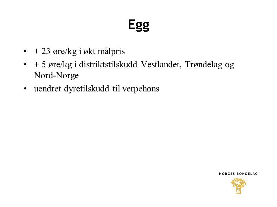 Poteter + 13 øre/kg målpris uendret arealtilskudd uendret distriktstilskudd til potet i Nord-Norge videreført bevilgning på 5,45 mill.