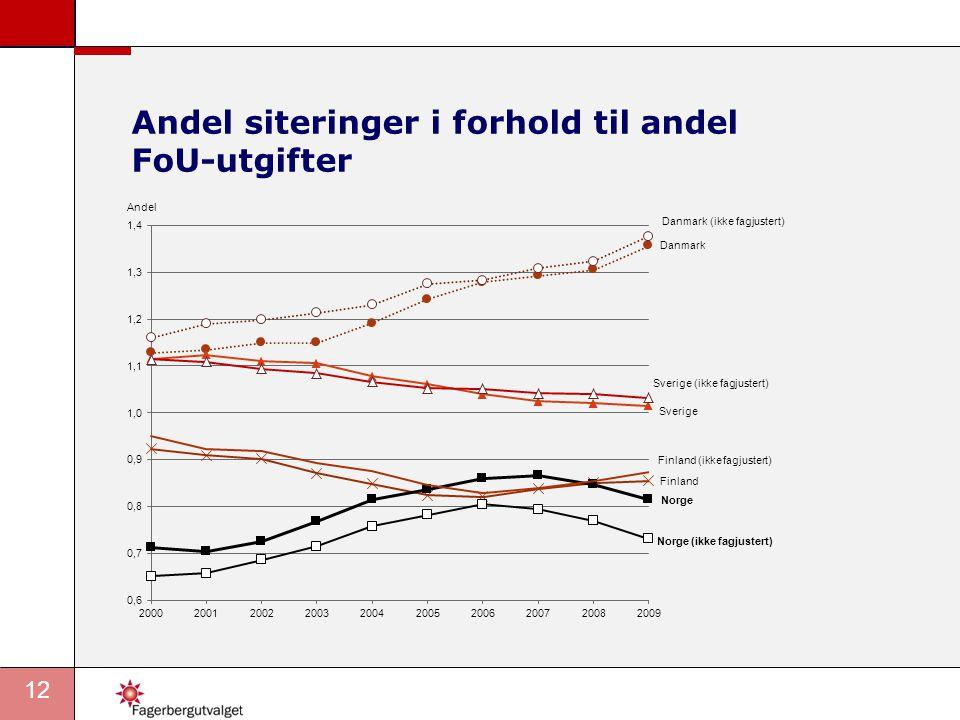 13 Andel publiseringspoeng per andel FoU-kroner, justert for fagprofil