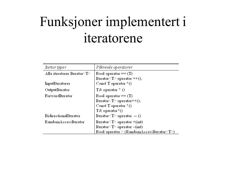 Funksjoner implementert i iteratorene