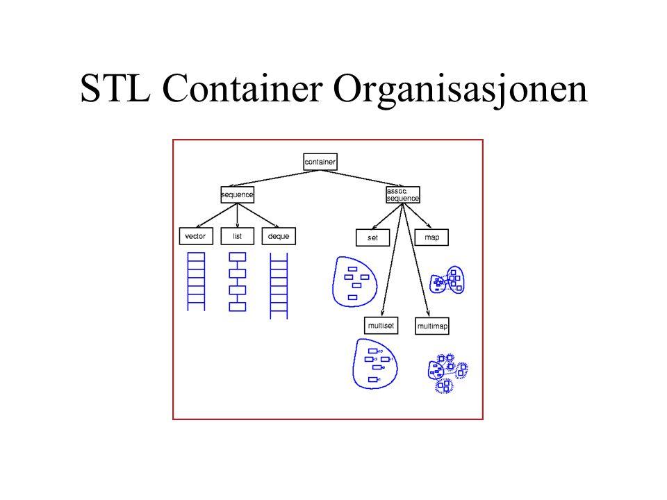 STL Container Organisasjonen