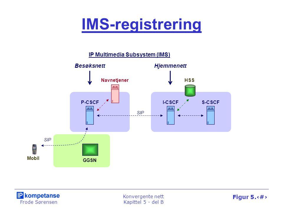 Frode Sørensen Konvergente nett Kapittel 5 - del B Figur 5.42 GGSN RTP IMS-samtalestyring Mobil Originerende nett IP Multimedia Subsystem (IMS) P-CSCF S-CSCF SIP Terminerende nett HSS I-CSCF P-CSCF S-CSCF SIP Navnetjener