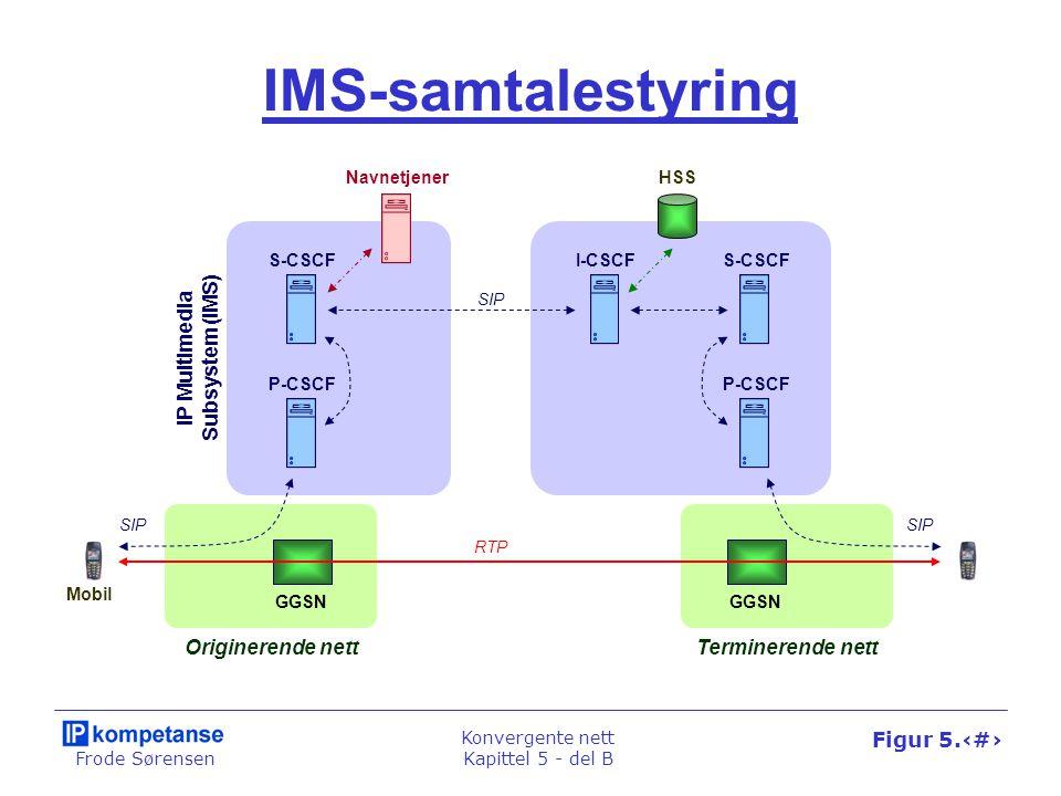 Frode Sørensen Konvergente nett Kapittel 5 - del B Figur 5.43 SS7 IMS-interworking GGSN RTP Originerende nett IP Multimedia Subsystem (IMS) P-CSCF S-CSCF SIP Terminerende nett SIP SGW MGC MEGACO ISUP MSC MGW HLR Ab.