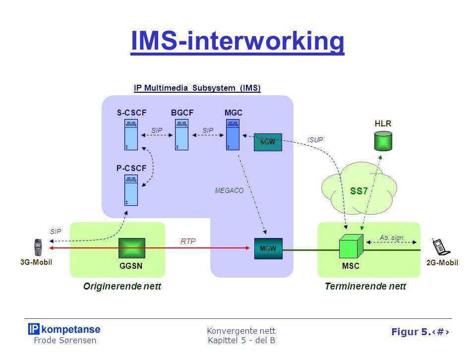 Frode Sørensen Konvergente nett Kapittel 5 - del B Figur 5.44 IMS-tjenestestyring RTP Mobil S-CSCF SIP Applikasjonstjener MRFP S-CSCF MRFC MEGACO RTP SIP Tjenestestyring: Samtalestyring: Forbindelsesstyring: SIP