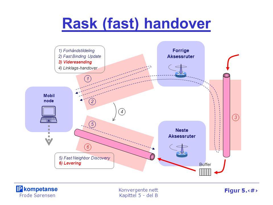 Frode Sørensen Konvergente nett Kapittel 5 - del B Figur 5.50 Gruppeadministrasjon/IGMP Sender Mottakere IGMP Multicast-nett IP