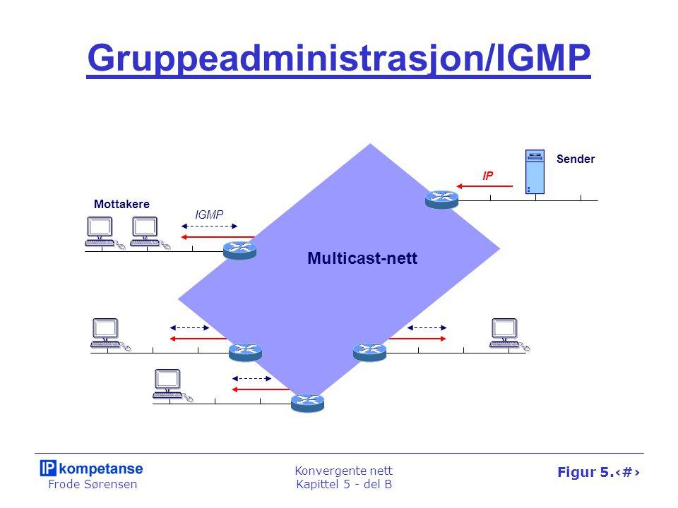 Frode Sørensen Konvergente nett Kapittel 5 - del B Figur 5.51 Multicasting/PIM-SM Sender Mottakere Rendezvous Point (RP) Join IP