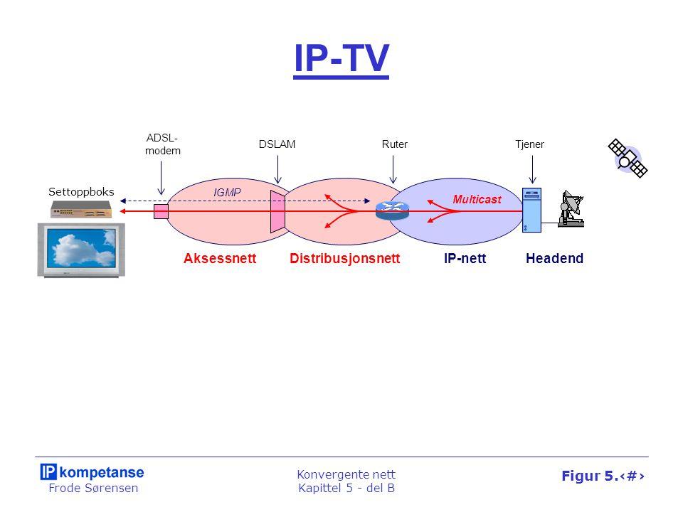 Frode Sørensen Konvergente nett Kapittel 5 - del B Figur 5.53 Streaming/RTSP Streamingklient Streamingtjener RTSP RTP RTSP SDP Streamingklient Audio- kodek TCP IP RTP Video- kodek UDP RTSP SDP Streamingtjener Audio- kodek TCP IP RTP Video- kodek UDP IP