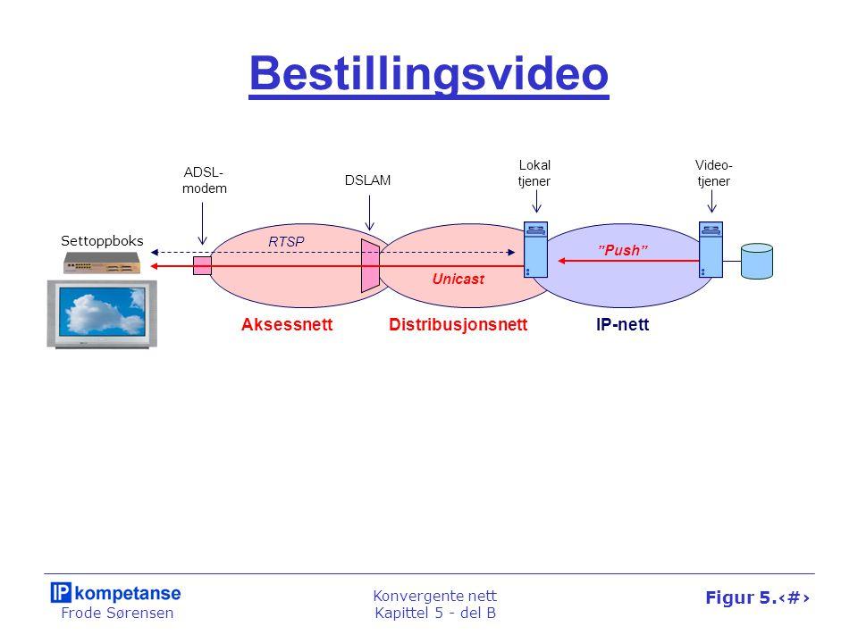 Frode Sørensen Konvergente nett Kapittel 5 - del B Figur 5.55 Mobil-TV med DVB-H Kringkastingsnett GGSN Mux GPRS/UMTS DVB-T DVB-H Koordinering Returkanal Tjenestenett