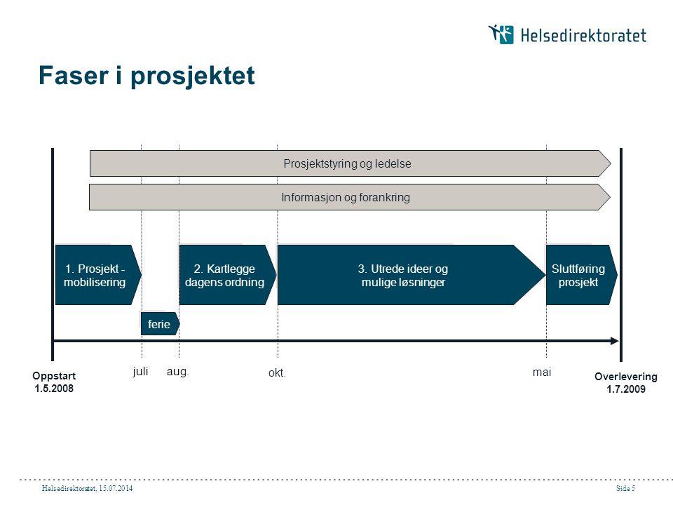 Helsedirektoratet, 15.07.2014Side 6 Dagens blåreseptordning - legemidler Blå resept Individuell refusjon (§§ 3a og 3b) Blå resept Forhåndsgodkjent refusjon (§2)  Hovedordning - 5,8 mrd.