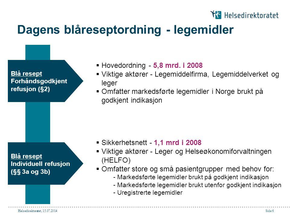 Helsedirektoratet, 15.07.2014Side 7 Dagens blåreseptordning - legemidler Forhåndsgodkjent refusjon (§ 2)Individuell refusjon (§ 3) Krav til effekt  Vitenskaplig dokumentert effekt for omsøkte lidelse.