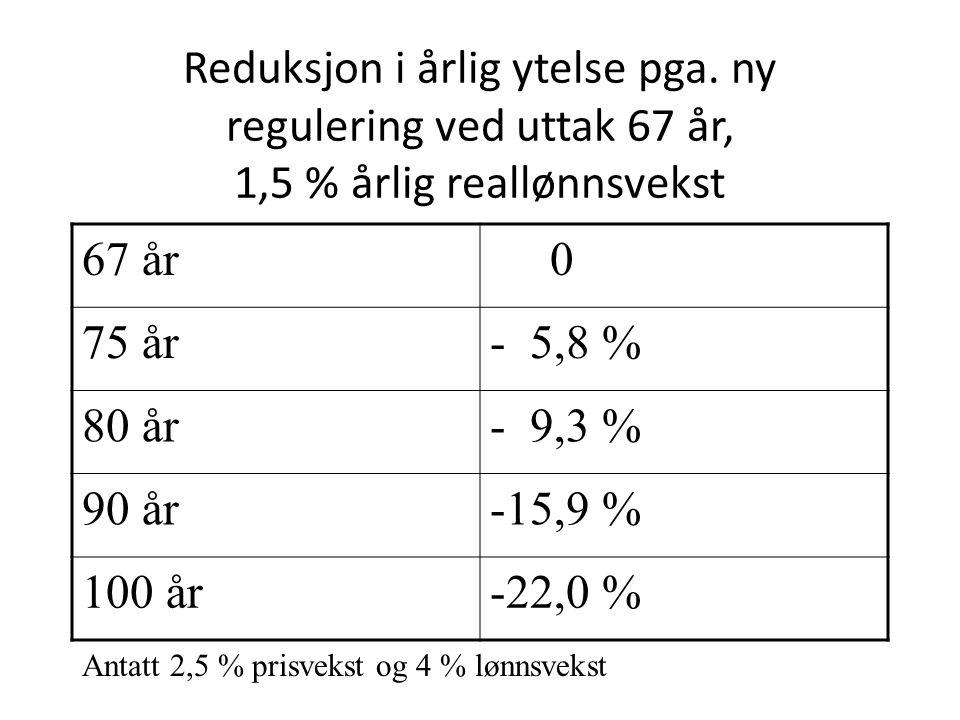 Ny privat AFP  Påslag til FT, forutsetter samtidig uttak  Livsvarig ytelse  Høyere årlig beløp ved senere avgang, tom.