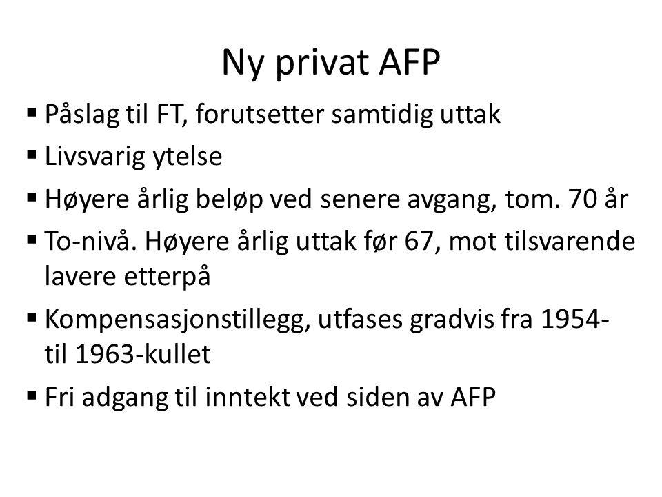 Tonivå-påslag, 19200 kr AFP-påslag (snitt) (livsvarig del) Påslaget = 0,314 % ved uttak 67, lavere ved tidligere og høyere ved senere uttak