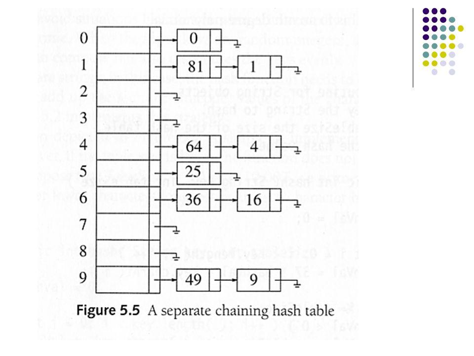 Kollisjonshåndtering med åpen adressering Ved kollisjon - prøv neste celle til du finner en ledig.