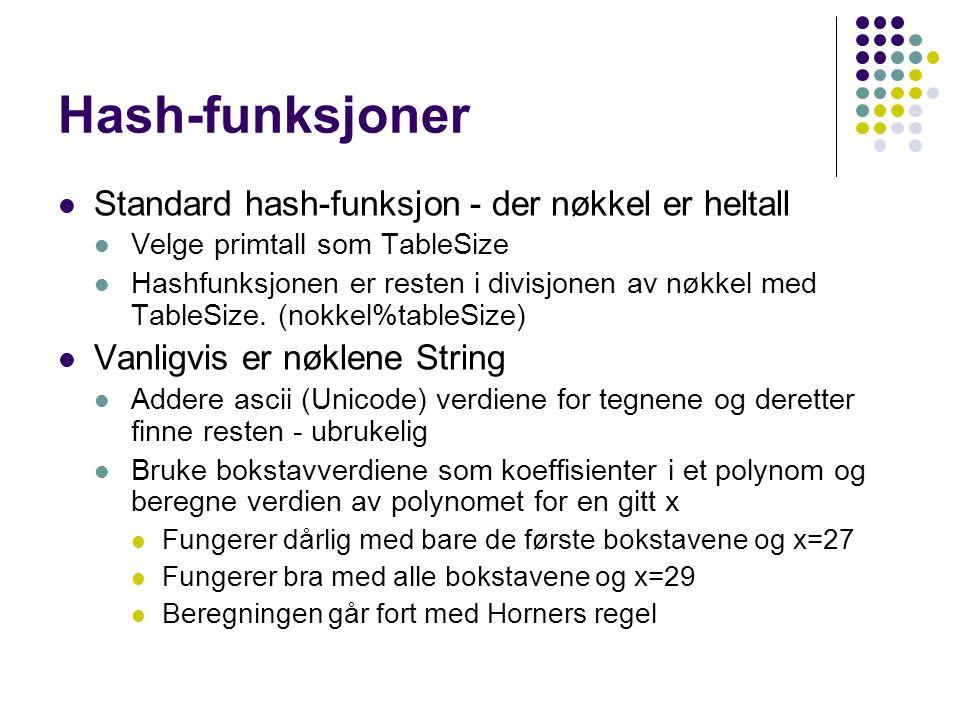 Hash-funksjoner
