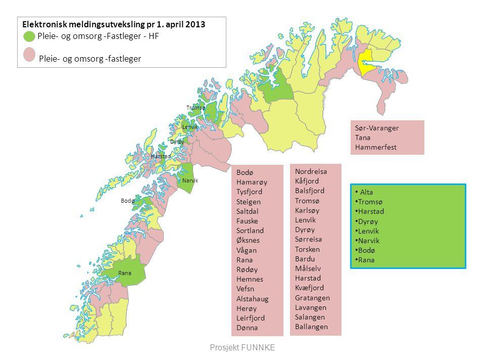 Kommuner i Sør-Troms og Ofoten –Utveksler PLO-fastlege –helseforetak (8 i RN) –Harstad –Narvik – PLO-bare mot helseforetak –Utveksler PLO – fastlege (38 i RN) –Kvæfjord – snart UNN –Gratangen –Lavangen –Salangen – snart UNN –Ballangen, Tysfjord, –(Hamarøy- snart UNN, Steigen) –Forbereder seg –Evenes, Tjeldsund, Skånland –Ibestad –Lødingen