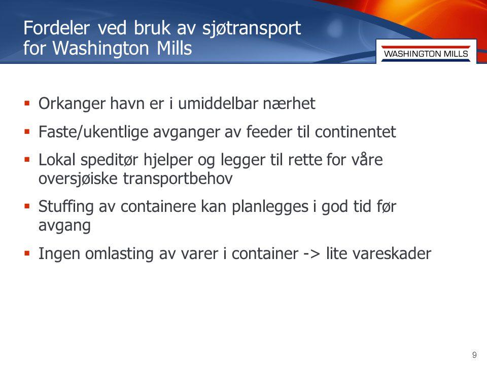 10 Utfordringer med dagens sjøtransport  Tidsperspektivet for framføring av varen  Informasjon fra rederi ut til bruker -Forsinkelser -Overbooket skip – containere kan bli stående en uke -Demurrage-kostnader