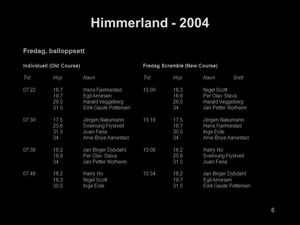 7 Himmerland - 2004