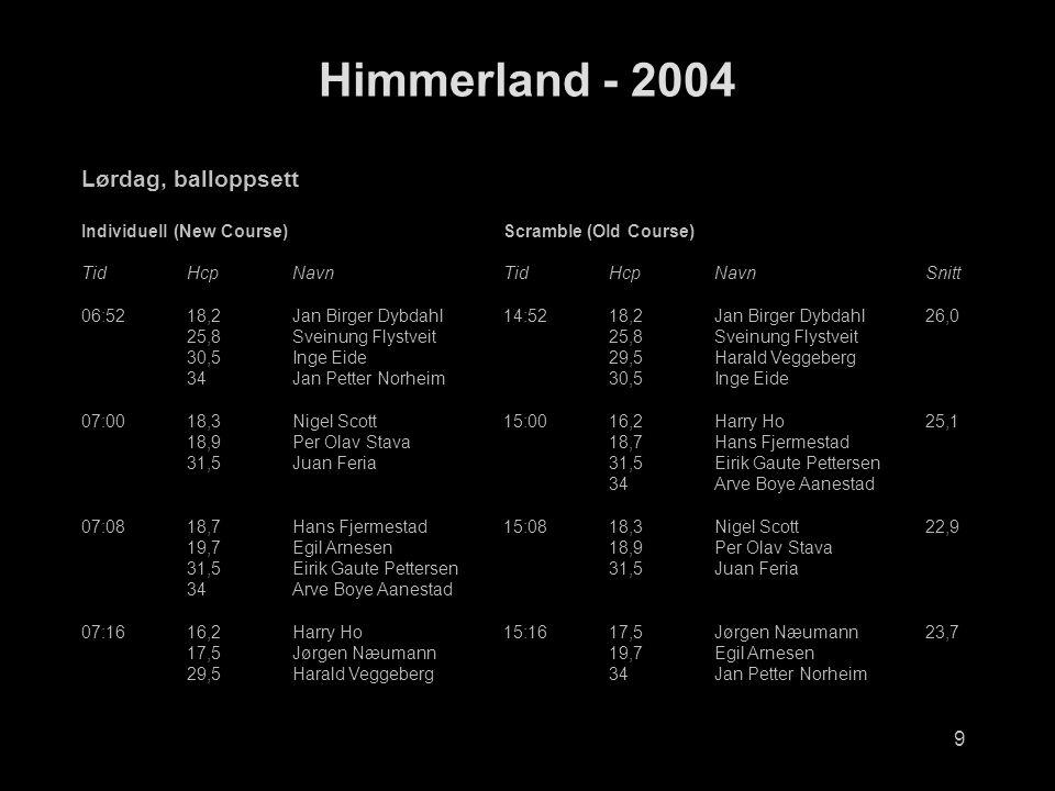 10 Himmerland - 2004