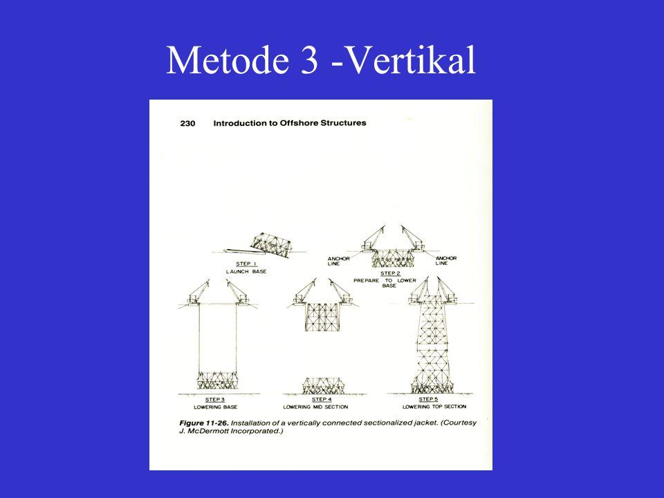 Metode 3 -Vertikal