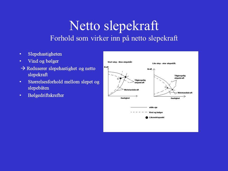 Netto slepekraft Forhold som virker inn på netto slepekraft Slepehastigheten Vind og bølger  Reduserer slepehastighet og netto slepekraft Størrelsesforhold mellom slepet og slepebåten Bølgedriftskrefter
