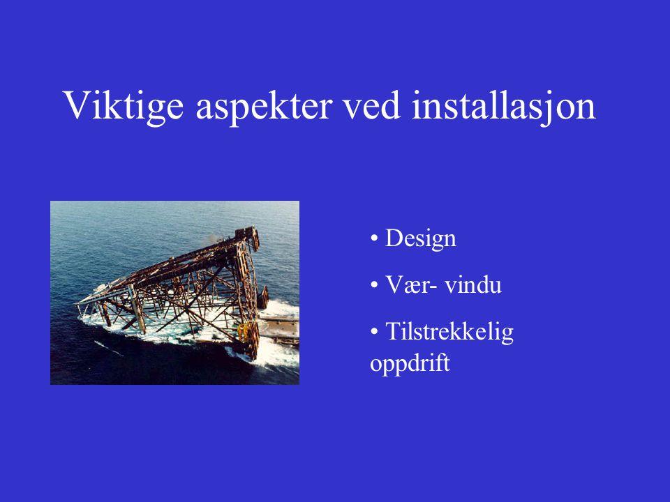 Viktige aspekter ved installasjon Design Vær- vindu Tilstrekkelig oppdrift