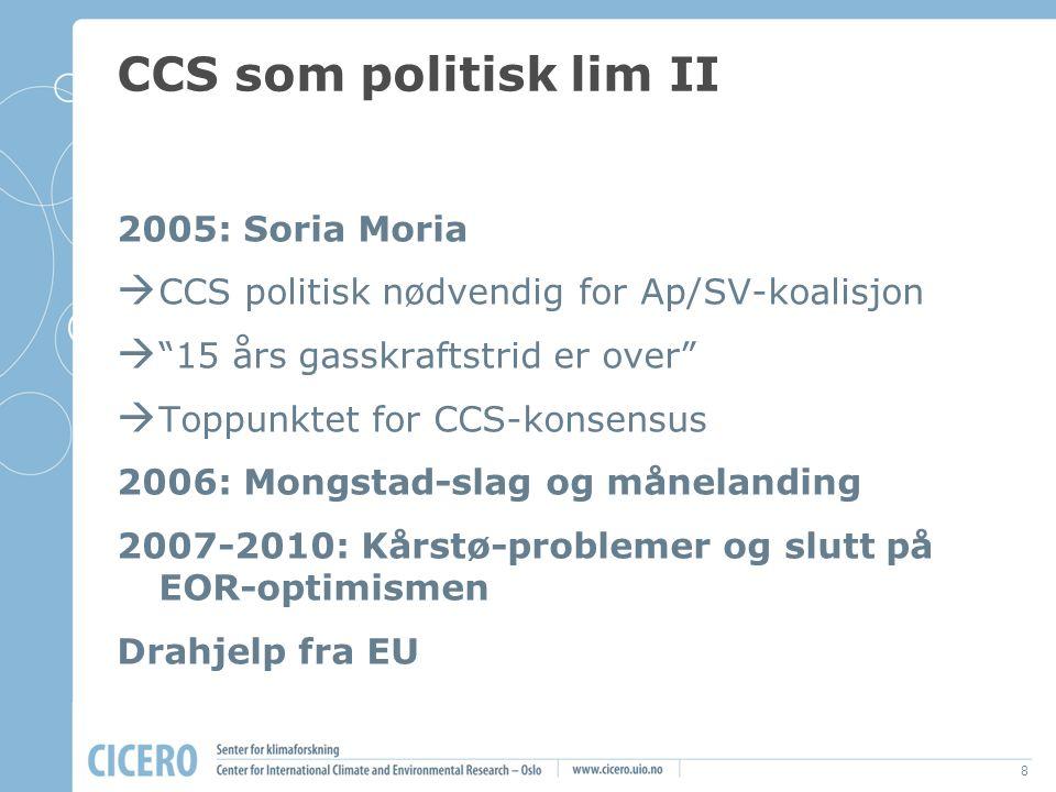 9 Det internasjonale bildet CCS nesten fraværende i klimadebatten på 1980- og 1990-tallet Seilte opp som politisk favorittløsning på 2000-tallet  Hva forandret seg?
