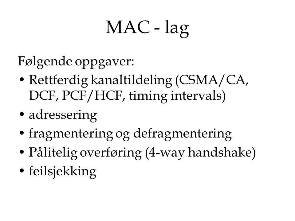 MAC – lag (pålitelig overføring) Hver unicast pakke ACK'es (2-way handshake) Før pakke sendes, utveksles RTS/CTS - RTS = Request to send - CTS = Clear to send dvs totalt 4-way handshake: RTS, CTS, Datapakke, ACK